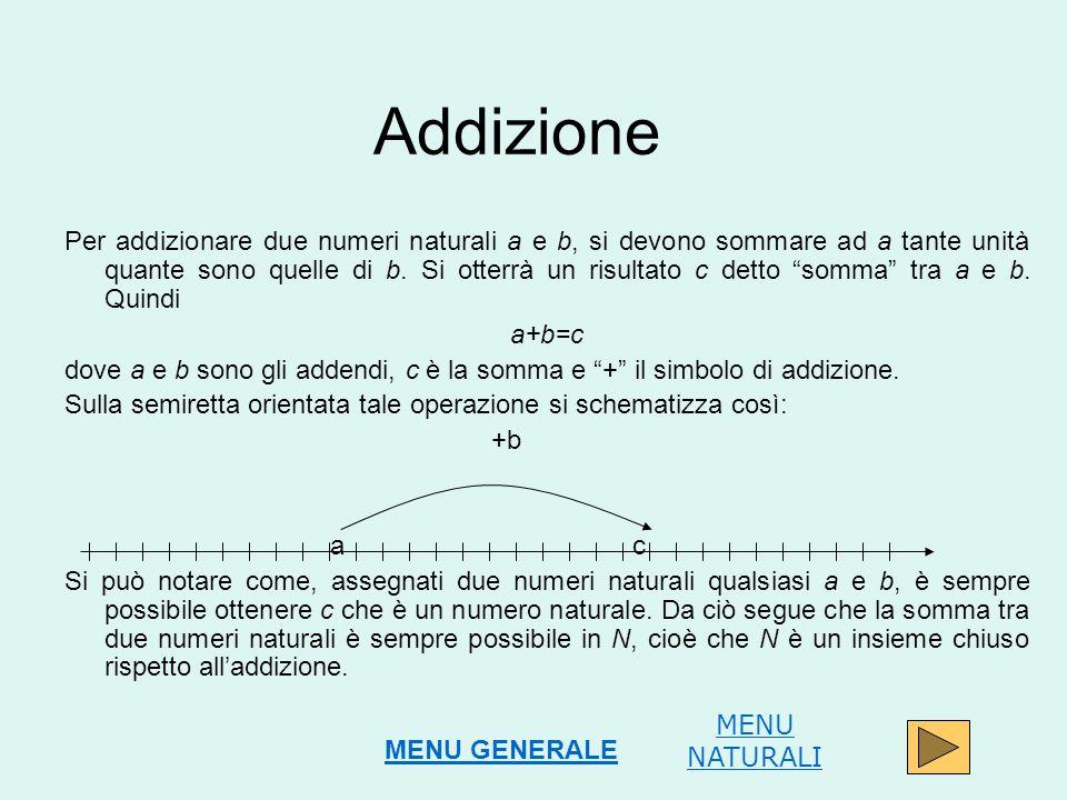 2) Individua le relazioni fra gli elementi delle seguenti tabelle e trova gli elementi mancanti.