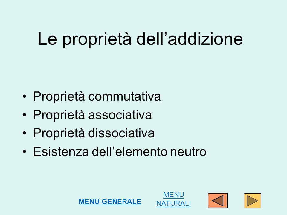 Le proprietà delladdizione Proprietà commutativa Proprietà associativa Proprietà dissociativa Esistenza dellelemento neutro MENU NATURALI MENU GENERALE