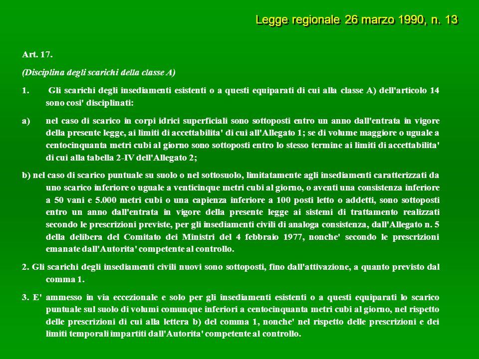 Legge regionale 26 marzo 1990, n.13 Art. 19. (Disciplina degli scarichi della classe B) 1.