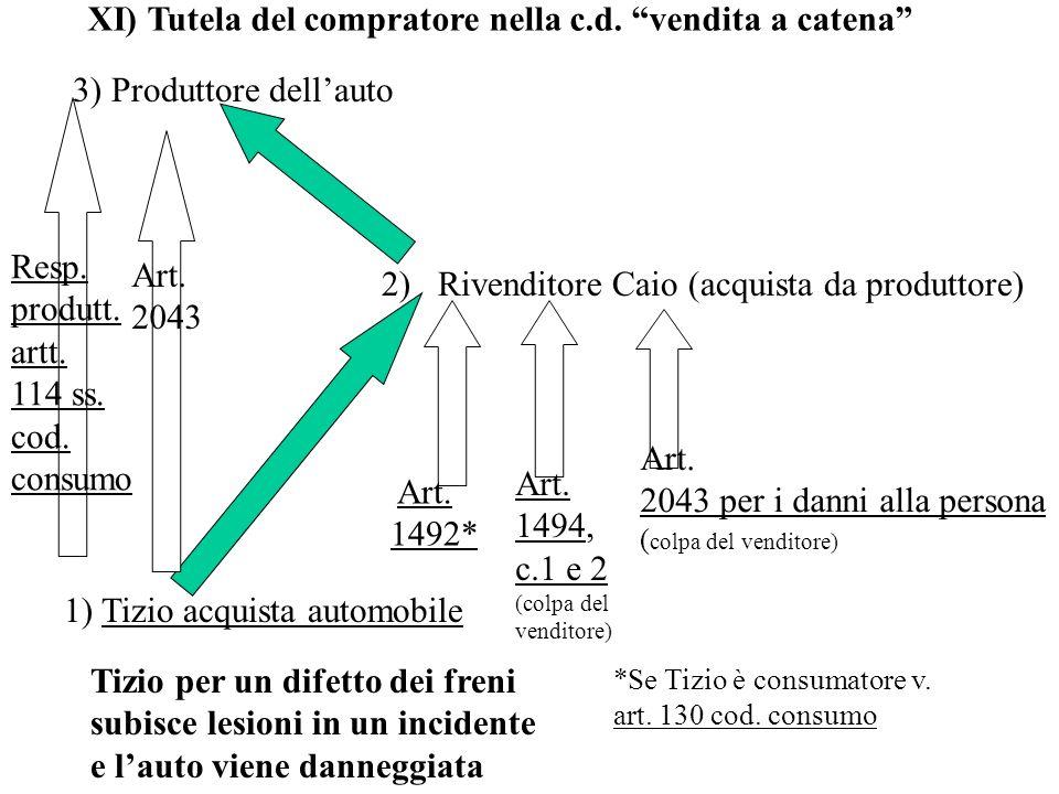 1) Tizio acquista automobile 2) Rivenditore Caio (acquista da produttore) 3) Produttore dellauto Tizio per un difetto dei freni subisce lesioni in un