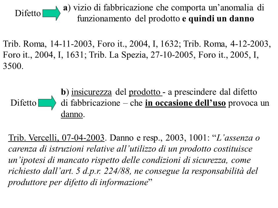 Difetto b) insicurezza del prodotto - a prescindere dal difetto di fabbricazione – che in occasione delluso provoca un danno. Trib. Vercelli, 07-04-20