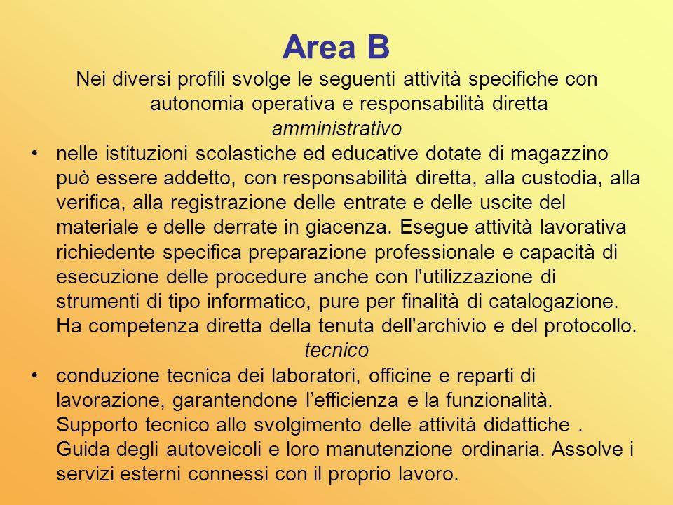 Area B Nei diversi profili svolge le seguenti attività specifiche con autonomia operativa e responsabilità diretta cucina preparazione e confezionamento dei pasti, conservazione delle vivande, anche attraverso strumentazioni particolari, di cui cura lordinaria manutenzione.