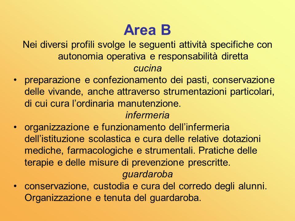 Area A s Nei diversi profili svolge le seguenti attività specifiche servizi scolastici coordinamento dell attività del personale appartenente al profilo A, di cui comunque, in via ordinaria, svolge tutti i compiti.