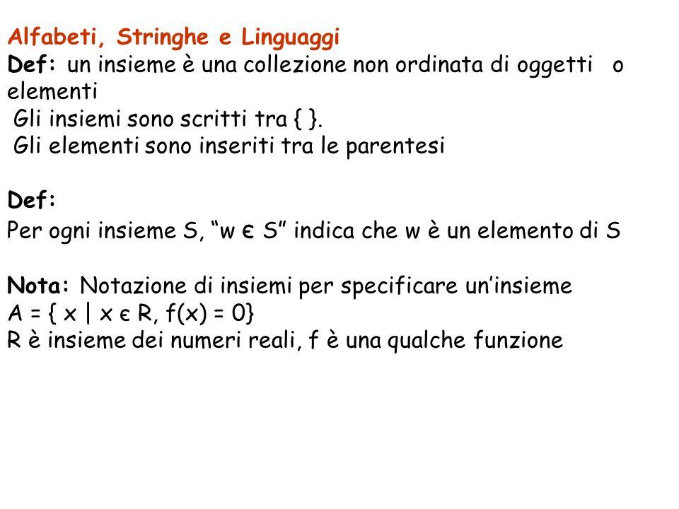 Alfabeti, Stringhe e Linguaggi Def: un insieme è una collezione non ordinata di oggetti o elementi Gli insiemi sono scritti tra { }. Gli elementi sono