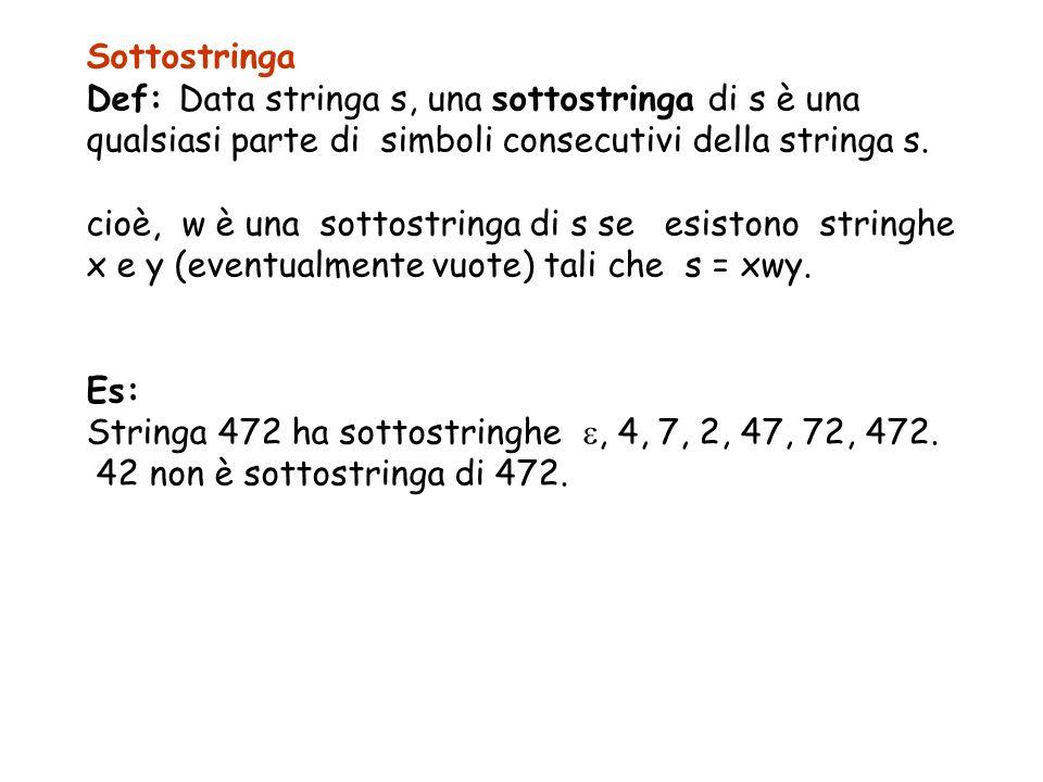 Sottostringa Def: Data stringa s, una sottostringa di s è una qualsiasi parte di simboli consecutivi della stringa s. cioè, w è una sottostringa di s