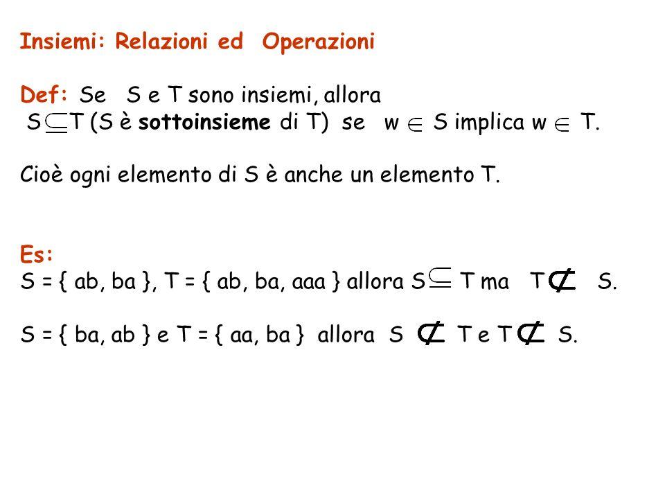 Insiemi: Relazioni ed Operazioni Def: Se S e T sono insiemi, allora S T (S è sottoinsieme di T) se w S implica w T. Cioè ogni elemento di S è anche un