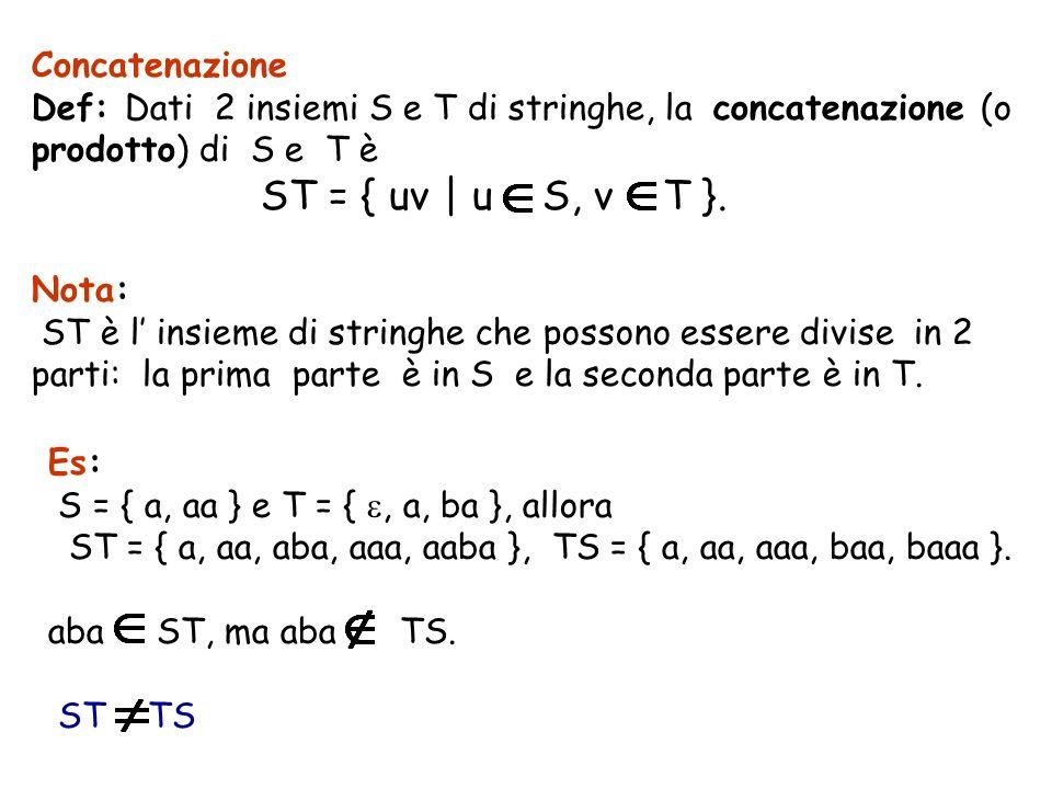 Concatenazione Def: Dati 2 insiemi S e T di stringhe, la concatenazione (o prodotto) di S e T è ST = { uv | u S, v T }. Nota: ST è l insieme di string