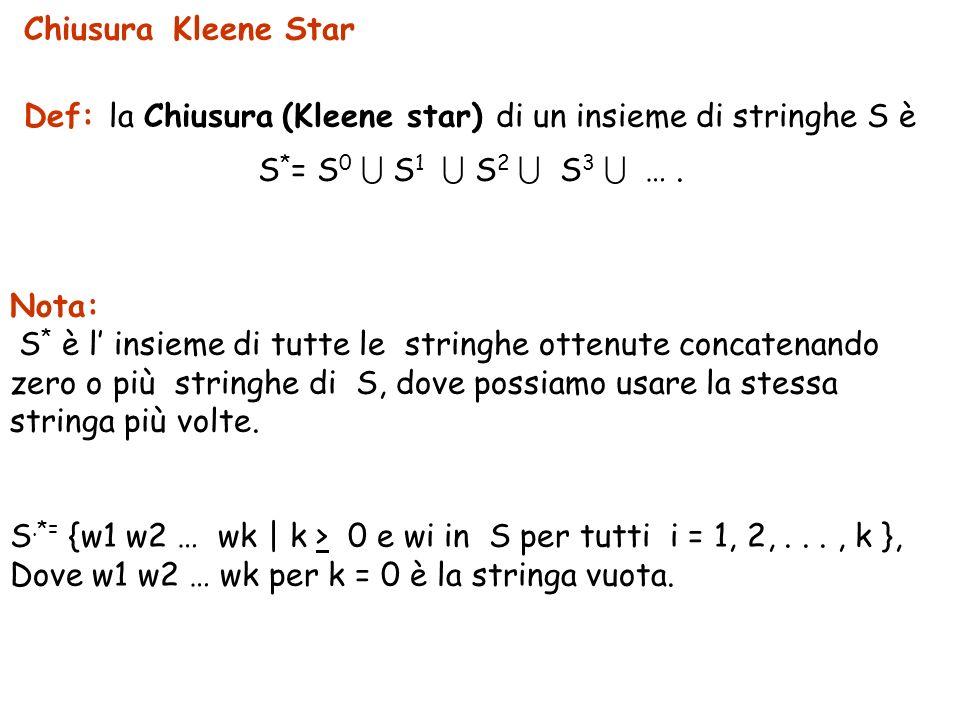 Chiusura Kleene Star Def: la Chiusura (Kleene star) di un insieme di stringhe S è S * = S 0 S 1 S 2 S 3 …. Nota: S * è l insieme di tutte le stringhe