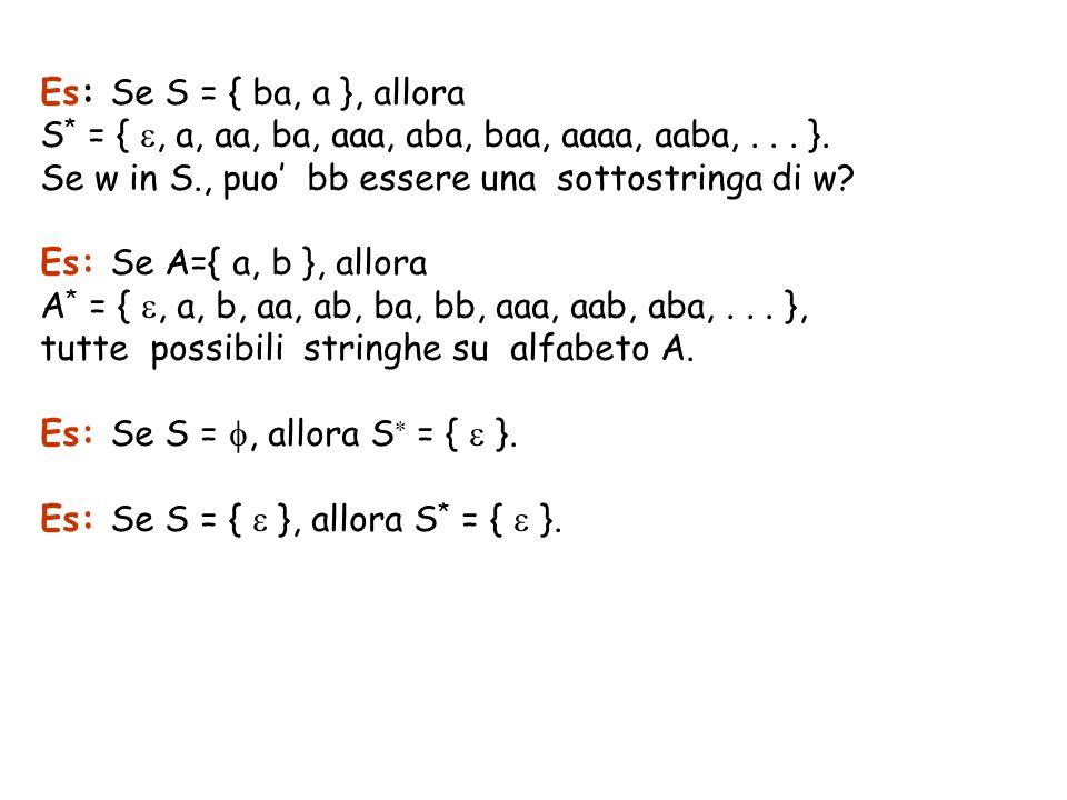 Es: Se S = { ba, a }, allora S * = {, a, aa, ba, aaa, aba, baa, aaaa, aaba,... }. Se w in S., puo bb essere una sottostringa di w? Es: Se A={ a, b },