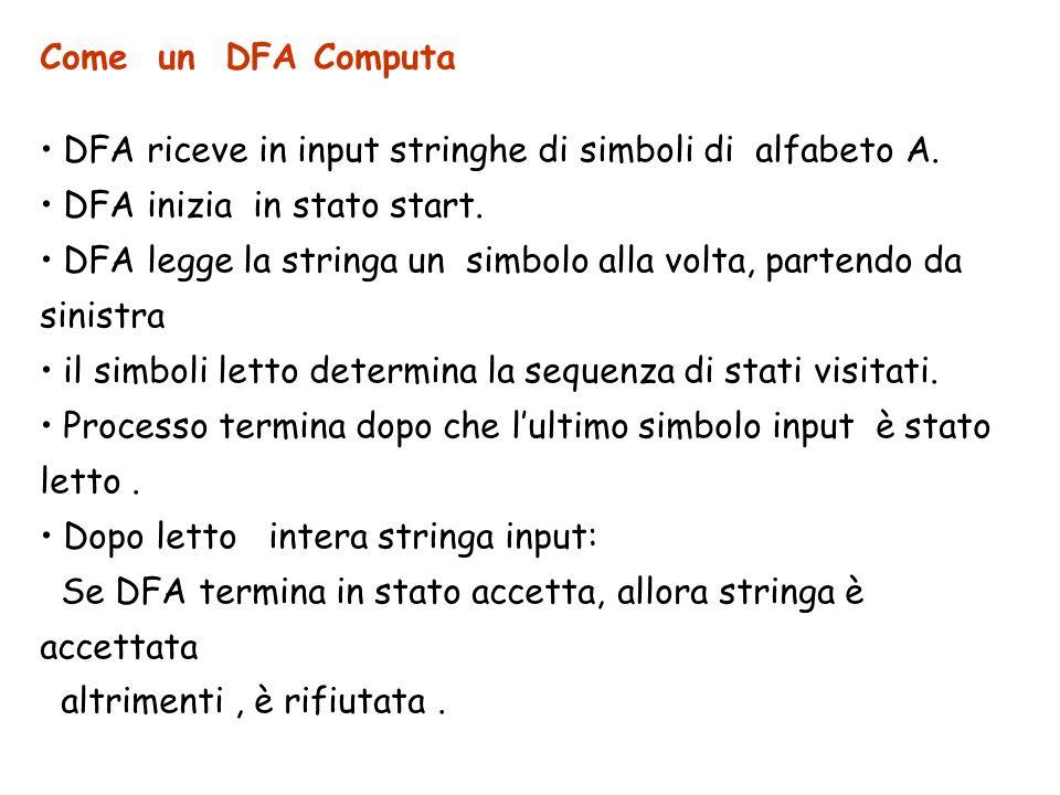 Come un DFA Computa DFA riceve in input stringhe di simboli di alfabeto A. DFA inizia in stato start. DFA legge la stringa un simbolo alla volta, part