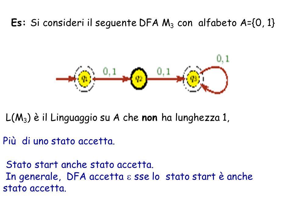 Es: Si consideri il seguente DFA M 3 con alfabeto A={0, 1} L(M 3 ) è il Linguaggio su A che non ha lunghezza 1, Più di uno stato accetta. Stato start
