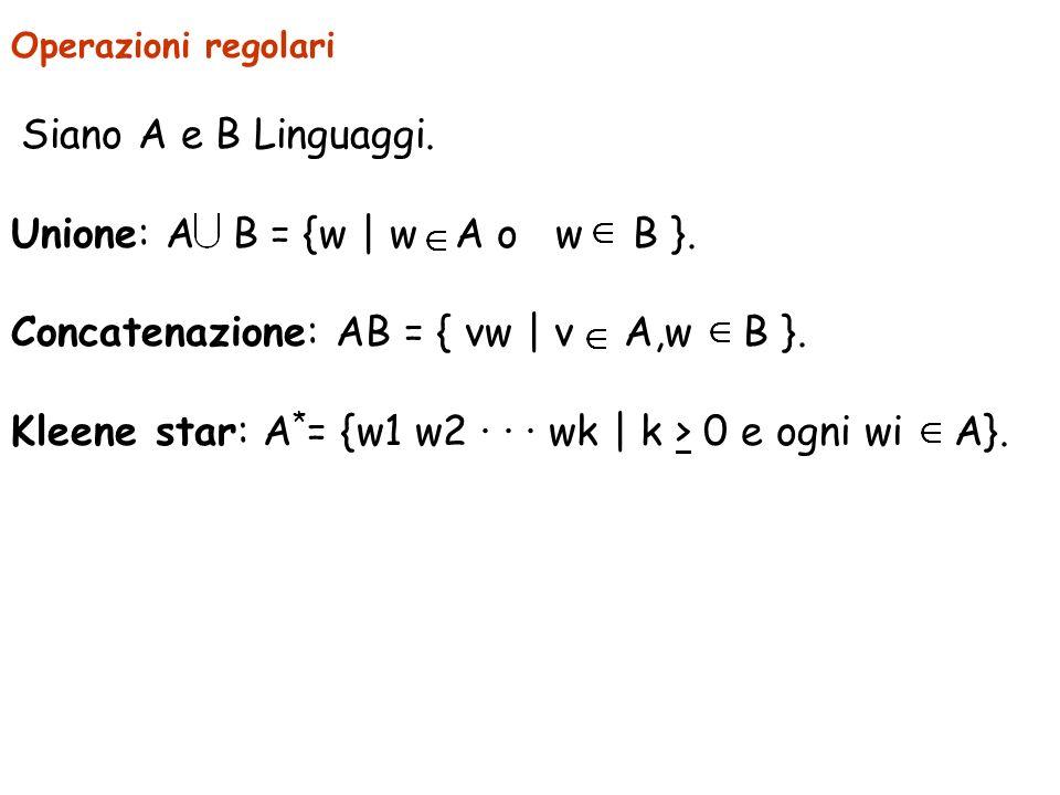 Operazioni regolari Siano A e B Linguaggi. Unione: A B = {w | w A o w B }. Concatenazione: AB = { vw | v A,w B }. Kleene star: A * = {w1 w2 · · · wk |