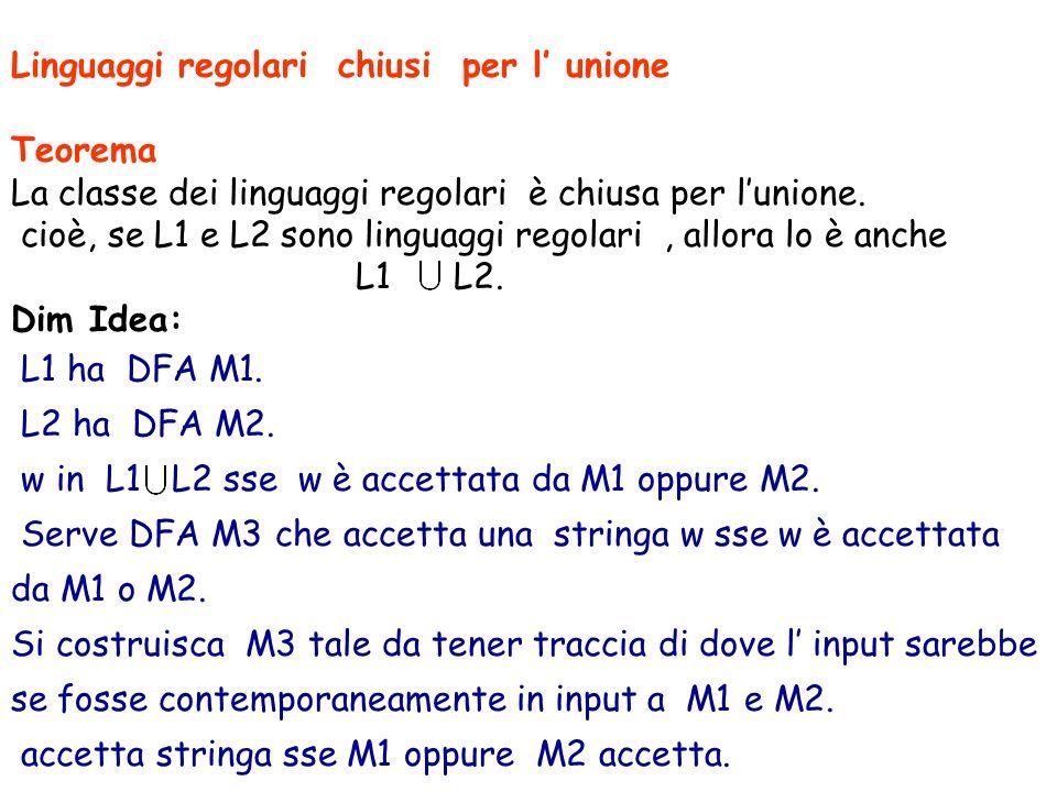 Linguaggi regolari chiusi per l unione Teorema La classe dei linguaggi regolari è chiusa per lunione. cioè, se L1 e L2 sono linguaggi regolari, allora