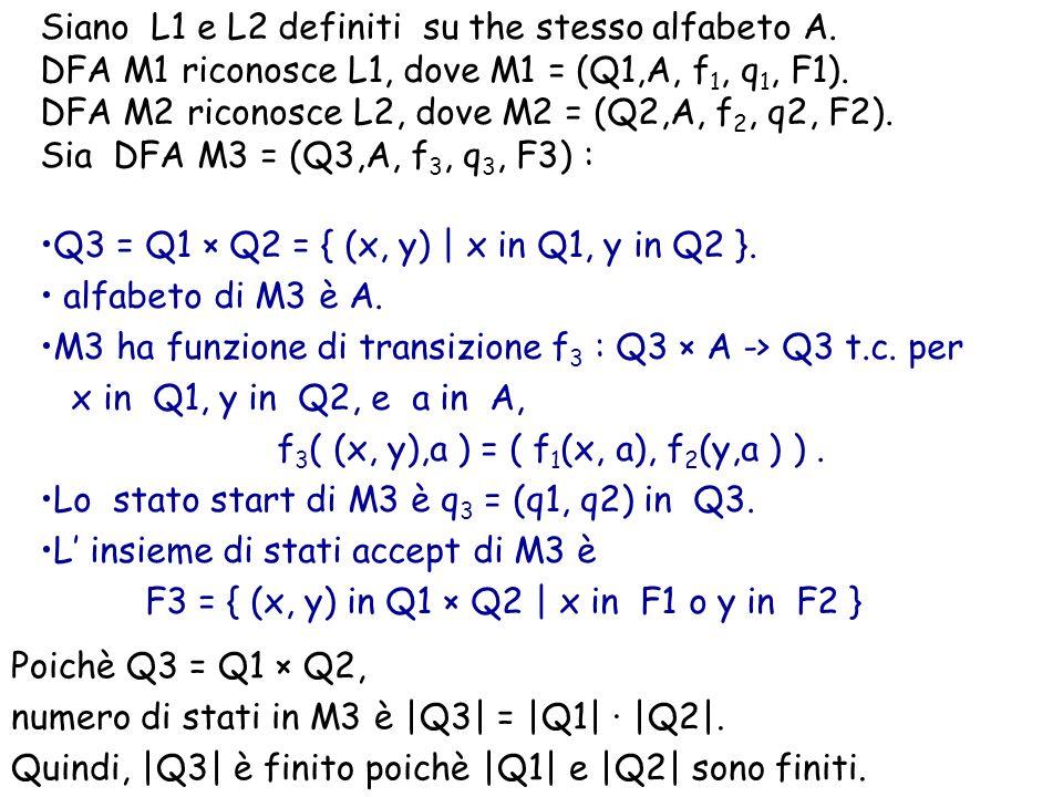 Siano L1 e L2 definiti su the stesso alfabeto A. DFA M1 riconosce L1, dove M1 = (Q1,A, f 1, q 1, F1). DFA M2 riconosce L2, dove M2 = (Q2,A, f 2, q2, F