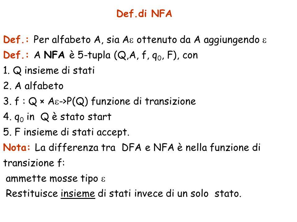 Def.di NFA Def.: Per alfabeto A, sia A ottenuto da A aggiungendo Def.: A NFA è 5-tupla (Q,A, f, q 0, F), con 1. Q insieme di stati 2. A alfabeto 3. f