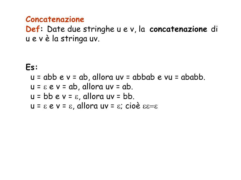 Concatenazione Def: Date due stringhe u e v, la concatenazione di u e v è la stringa uv. Es: u = abb e v = ab, allora uv = abbab e vu = ababb. u = e v