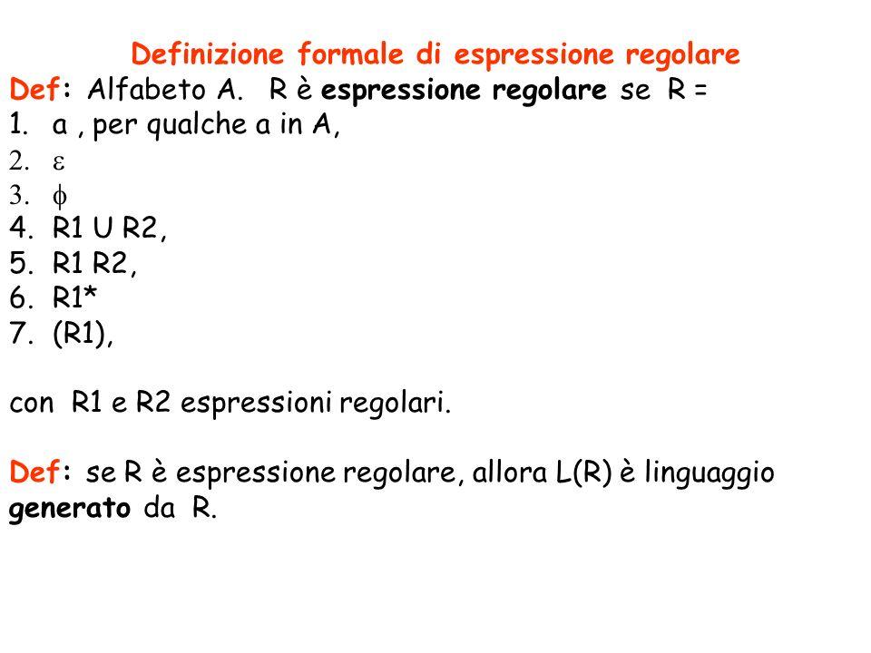 Definizione formale di espressione regolare Def: Alfabeto A. R è espressione regolare se R = 1.a, per qualche a in A, 4.R1 U R2, 5.R1 R2, 6.R1* 7.(R1)