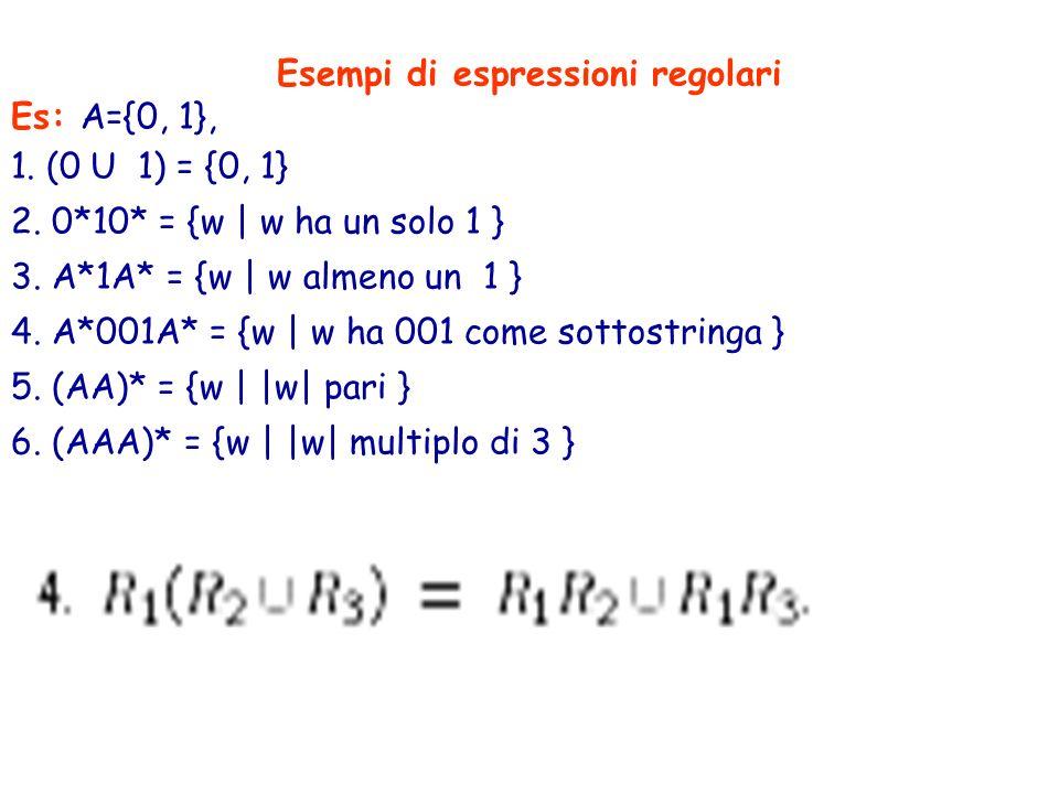 Esempi di espressioni regolari Es: A={0, 1}, 1. (0 U 1) = {0, 1} 2. 0*10* = {w | w ha un solo 1 } 3. A*1A* = {w | w almeno un 1 } 4. A*001A* = {w | w