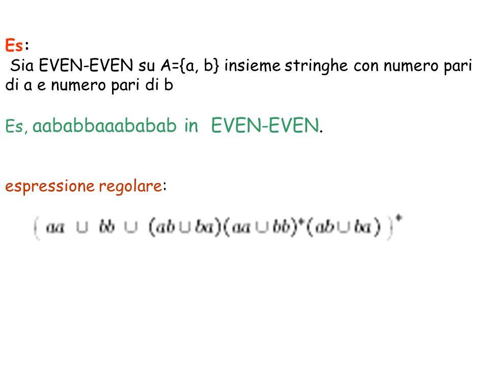 Es: Sia EVEN-EVEN su A={a, b} insieme stringhe con numero pari di a e numero pari di b Es, aababbaaababab in EVEN-EVEN. espressione regolare: