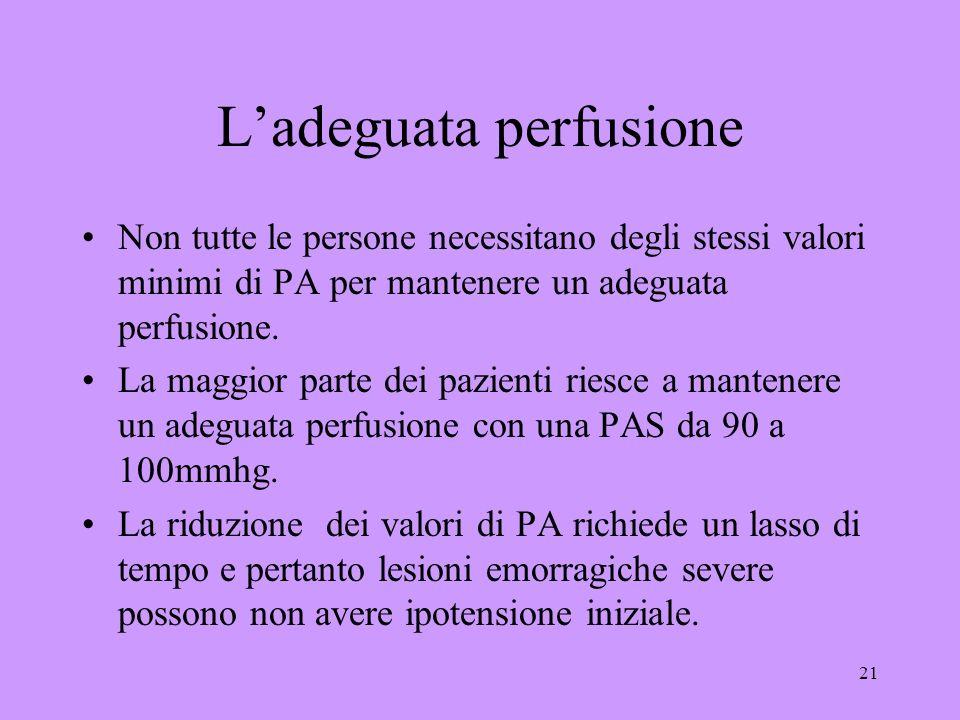21 Ladeguata perfusione Non tutte le persone necessitano degli stessi valori minimi di PA per mantenere un adeguata perfusione. La maggior parte dei p
