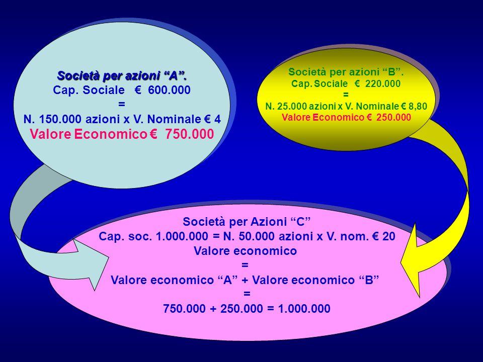Società per Azioni C Cap. soc. 1.000.000 = N. 50.000 azioni x V.