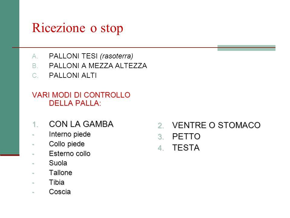Ricezione o stop A. PALLONI TESI (rasoterra) B. PALLONI A MEZZA ALTEZZA C. PALLONI ALTI VARI MODI DI CONTROLLO DELLA PALLA: 1. CON LA GAMBA - Interno