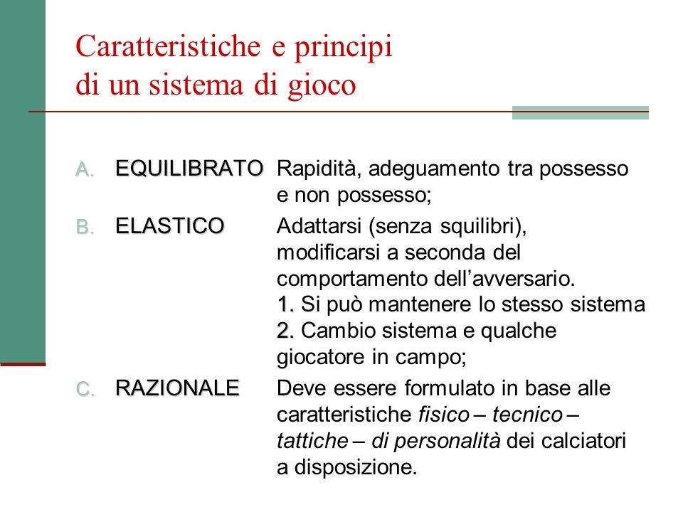 Caratteristiche e principi di un sistema di gioco A. EQUILIBRATO A. EQUILIBRATORapidità, adeguamento tra possesso e non possesso; B. ELASTICO 1. 2. B.