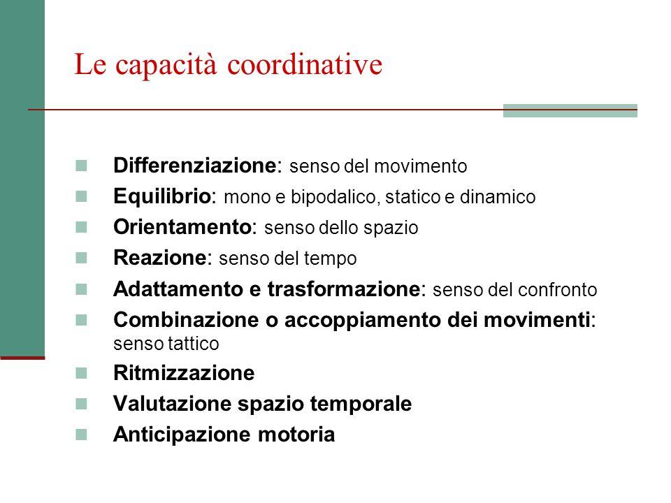 Le capacità coordinative Differenziazione: senso del movimento Equilibrio: mono e bipodalico, statico e dinamico Orientamento: senso dello spazio Reaz