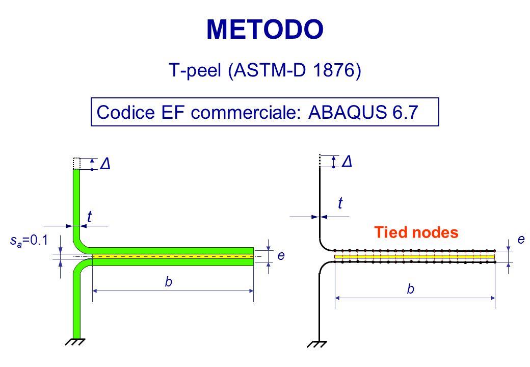 METODO T-peel (ASTM-D 1876) Δ e t s a =0.1 b e Δ b t Tied nodes Codice EF commerciale: ABAQUS 6.7