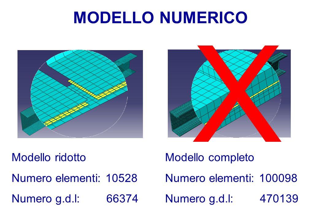 MODELLO NUMERICO Modello ridotto Numero elementi: 10528 Numero g.d.l: 66374 Modello completo Numero elementi: 100098 Numero g.d.l: 470139 X