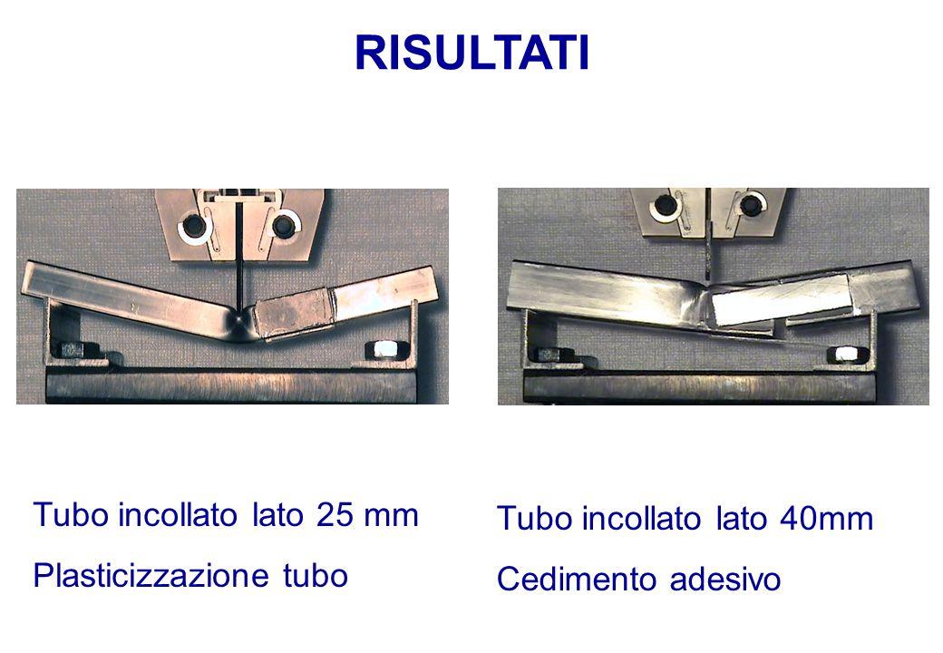 Tubo incollato lato 25 mm Plasticizzazione tubo Tubo incollato lato 40mm Cedimento adesivo RISULTATI
