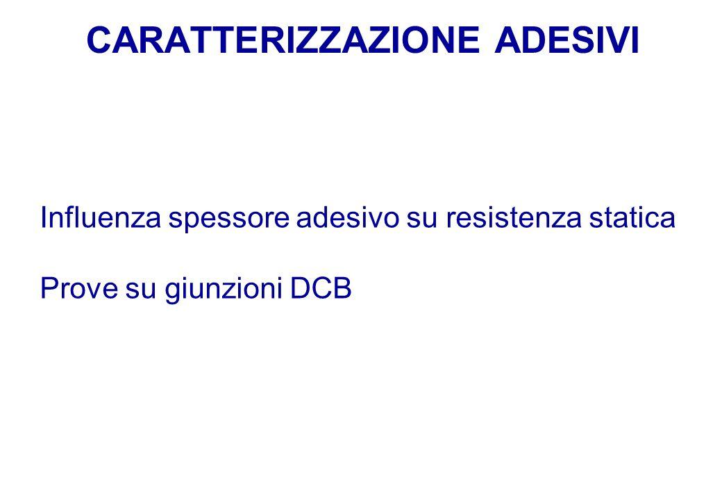 CARATTERIZZAZIONE ADESIVI Influenza spessore adesivo su resistenza statica Prove su giunzioni DCB