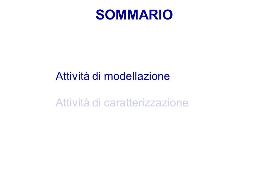 GIUNTO DI RIFERIMENTO F Campagna sperimentale sistematica Lato tubo quadro25 mm40 mm Lamierini basi02 Lamierini fianchi02 Adesivo 1.5 mm