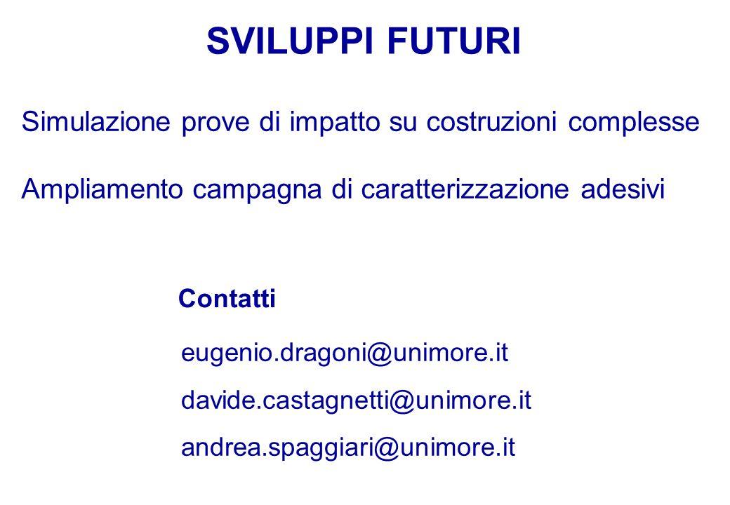 Contatti eugenio.dragoni@unimore.it davide.castagnetti@unimore.it andrea.spaggiari@unimore.it SVILUPPI FUTURI Simulazione prove di impatto su costruzioni complesse Ampliamento campagna di caratterizzazione adesivi