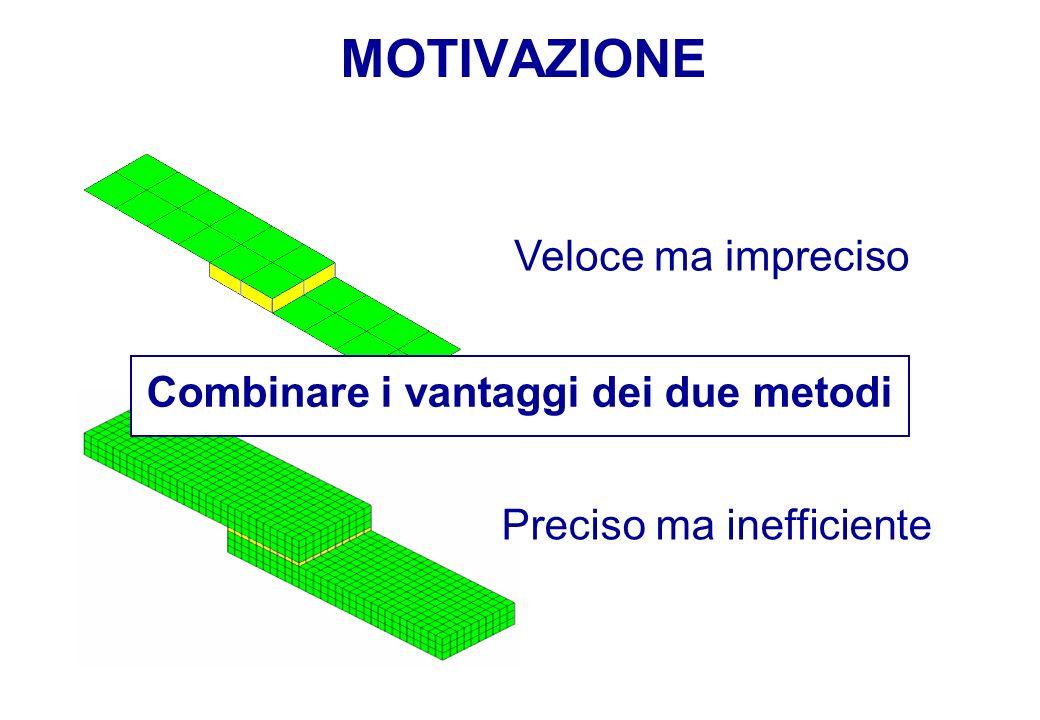 MOTIVAZIONE Veloce ma impreciso Preciso ma inefficiente Combinare i vantaggi dei due metodi