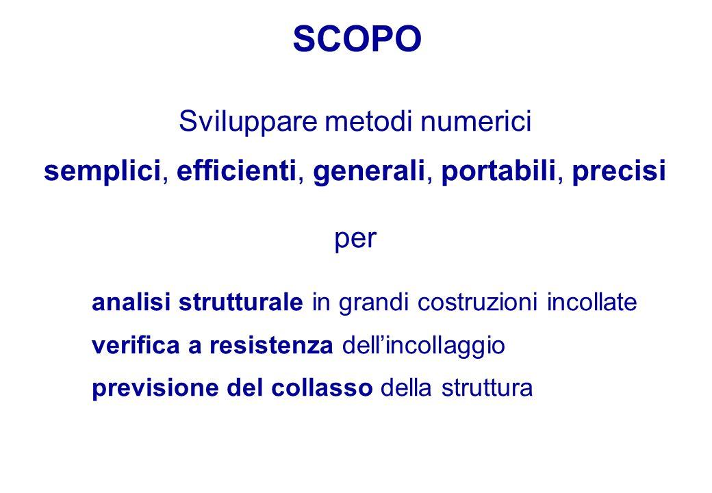 SCOPO Sviluppare metodi numerici semplici, efficienti, generali, portabili, precisi per analisi strutturale in grandi costruzioni incollate verifica a