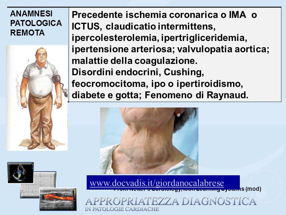 ANAMNESI PATOLOGICA REMOTA Precedente ischemia coronarica o IMA o ICTUS, claudicatio intermittens, ipercolesterolemia, ipertrigliceridemia, ipertensio