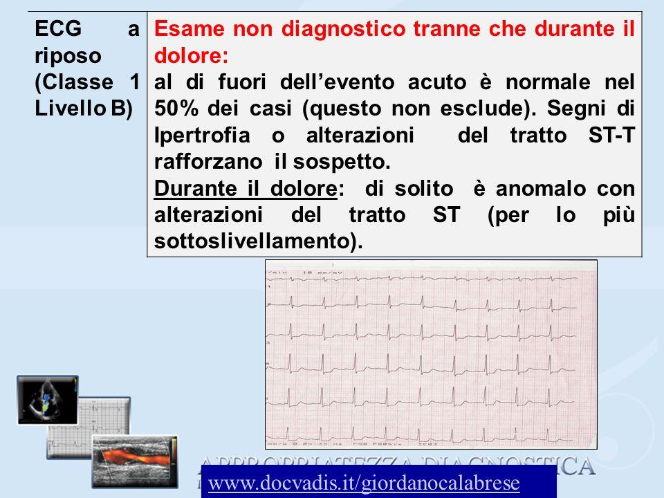 ECG a riposo (Classe 1 Livello B) Esame non diagnostico tranne che durante il dolore: al di fuori dellevento acuto è normale nel 50% dei casi (questo