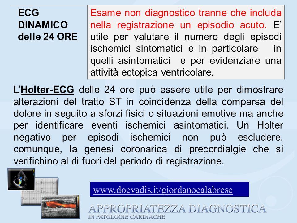 ECG DINAMICO delle 24 ORE Esame non diagnostico tranne che includa nella registrazione un episodio acuto. E utile per valutare il numero degli episodi