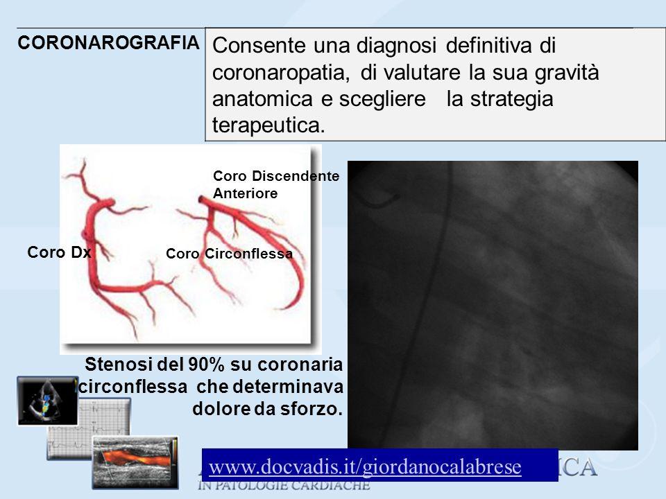 CORONAROGRAFIA Consente una diagnosi definitiva di coronaropatia, di valutare la sua gravità anatomica e scegliere la strategia terapeutica. Stenosi d