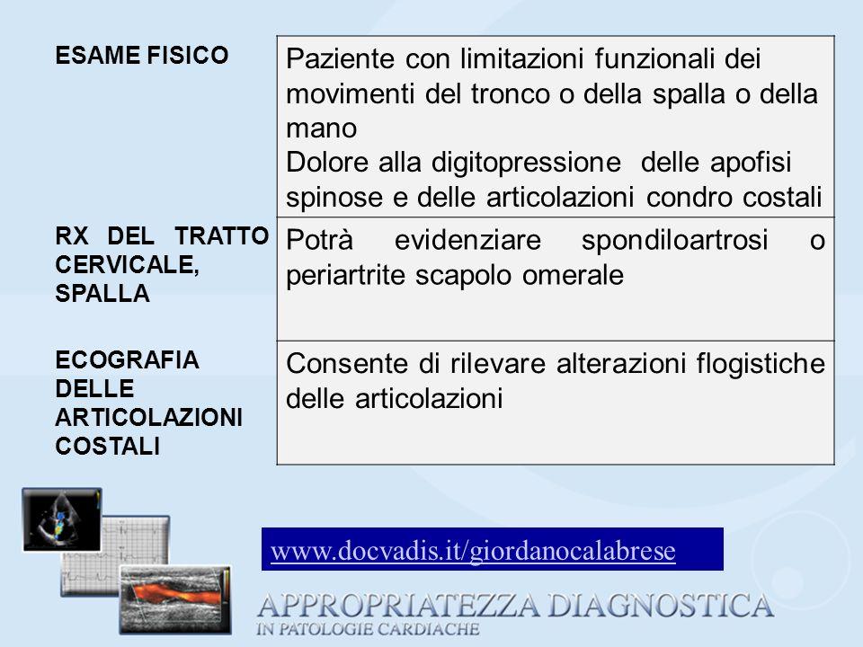 ESAME FISICO Paziente con limitazioni funzionali dei movimenti del tronco o della spalla o della mano Dolore alla digitopressione delle apofisi spinos