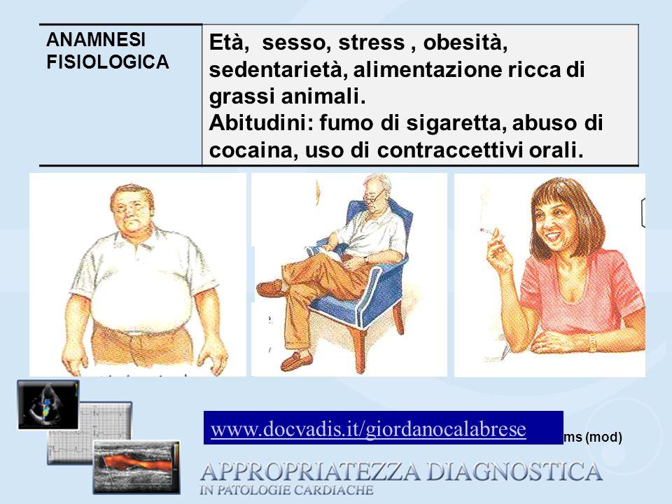 ANAMNESI FISIOLOGICA Età, sesso, stress, obesità, sedentarietà, alimentazione ricca di grassi animali. Abitudini: fumo di sigaretta, abuso di cocaina,