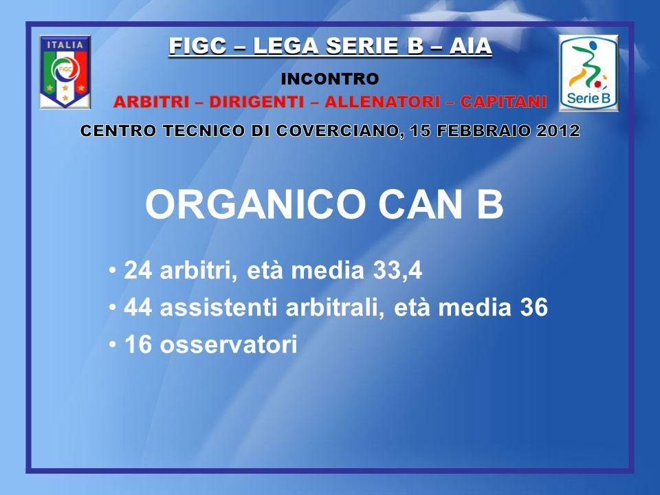 24 arbitri, età media 33,4 44 assistenti arbitrali, età media 36 16 osservatori ORGANICO CAN B