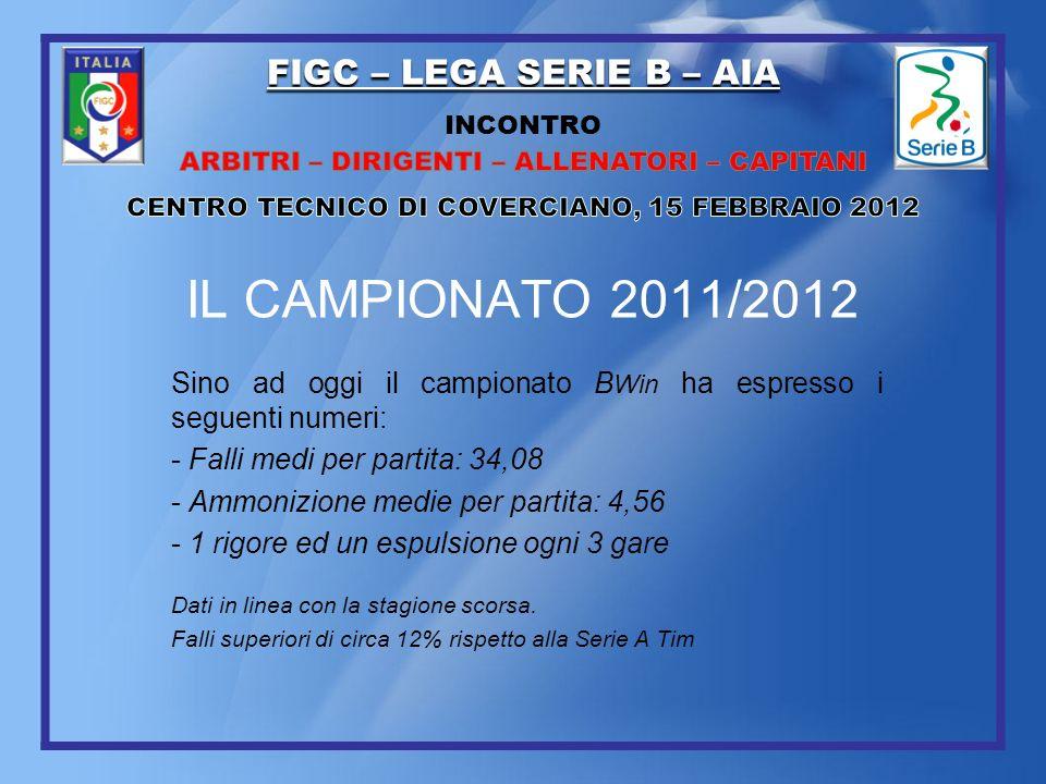 IL CAMPIONATO 2011/2012 Sino ad oggi il campionato B Win ha espresso i seguenti numeri: - Falli medi per partita: 34,08 - Ammonizione medie per partit