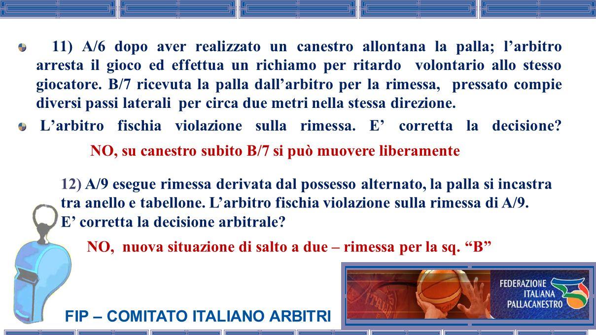 FIP – COMITATO ITALIANO ARBITRI 13) La squadra A è in controllo palla.