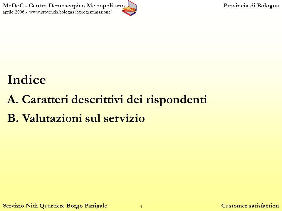 4 Indice A.Caratteri descrittivi dei rispondenti B.