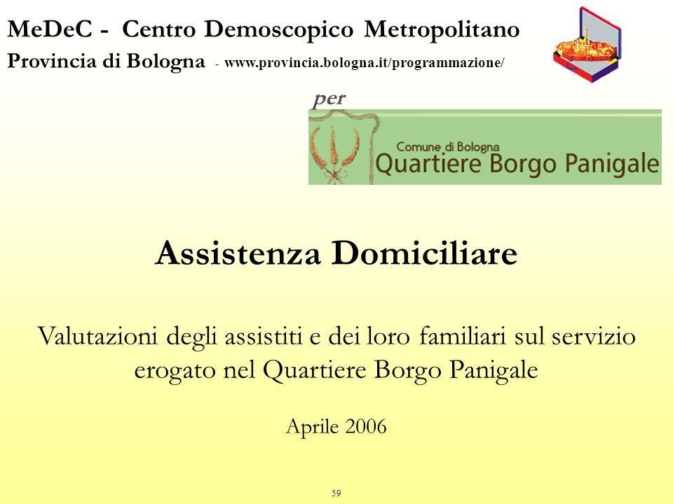 59 MeDeC - Centro Demoscopico Metropolitano Provincia di Bologna - www.provincia.bologna.it/programmazione/ Assistenza Domiciliare Valutazioni degli assistiti e dei loro familiari sul servizio erogato nel Quartiere Borgo Panigale Aprile 2006 per