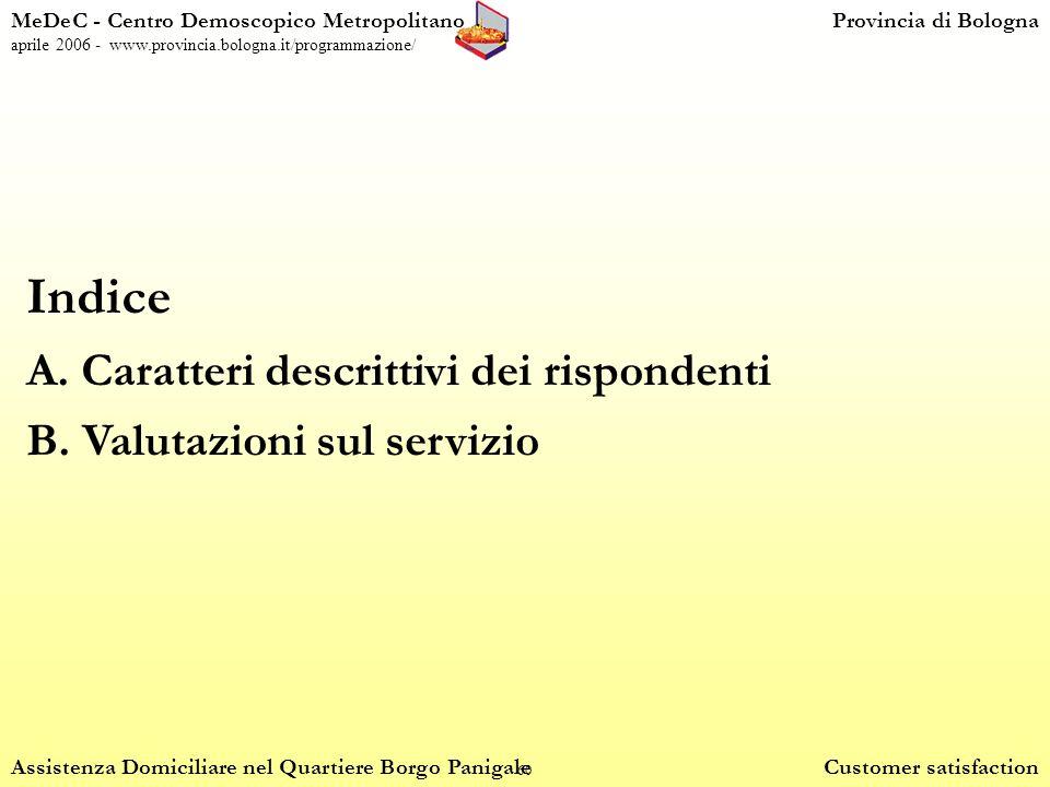 60 Indice A.Caratteri descrittivi dei rispondenti B.