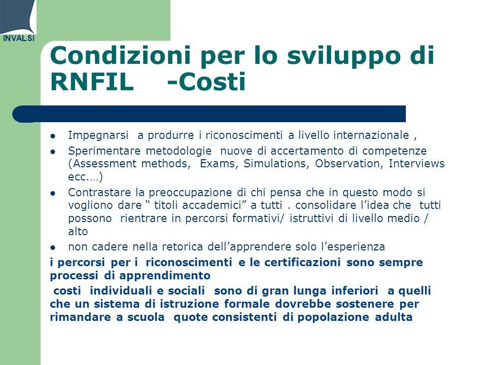 INVALSI Condizioni per lo sviluppo di RNFIL -Costi Impegnarsi a produrre i riconoscimenti a livello internazionale, Sperimentare metodologie nuove di