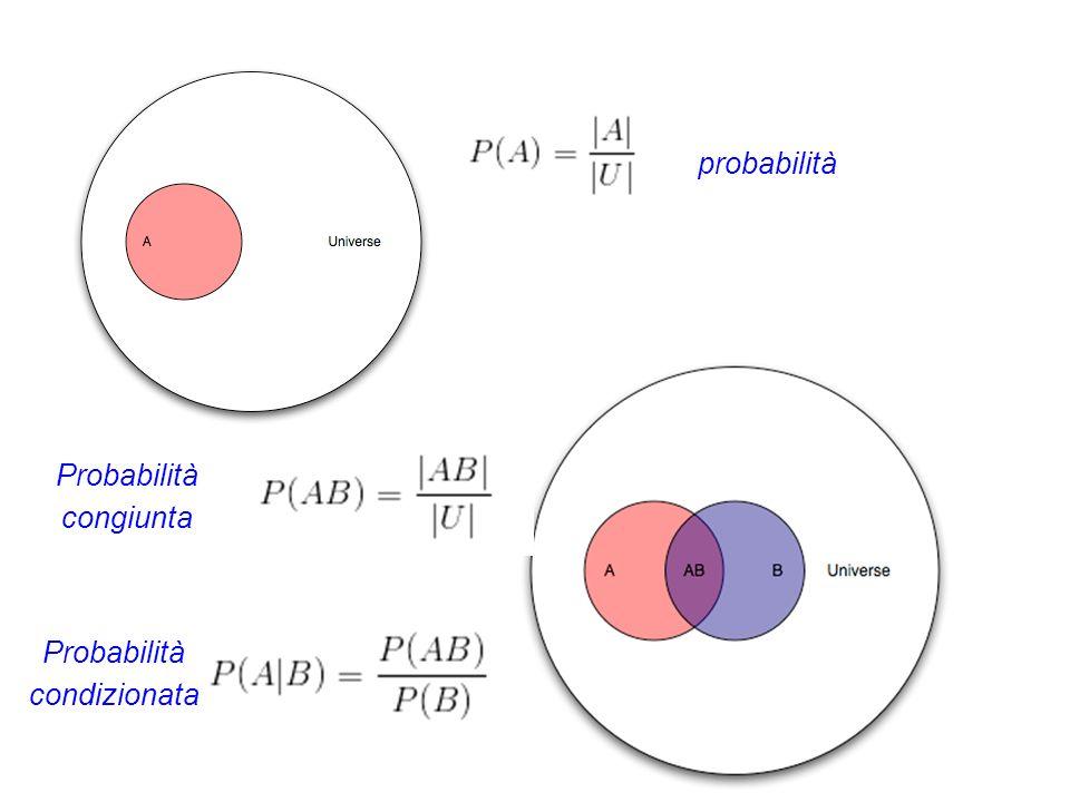 probabilità Probabilità congiunta Probabilità condizionata
